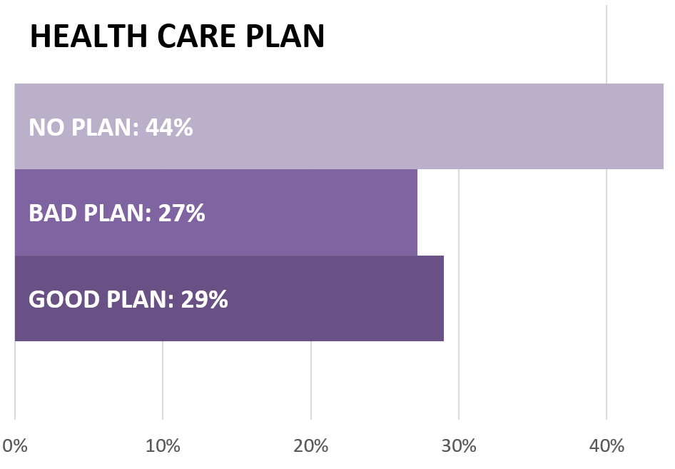 PTO health care plan.png