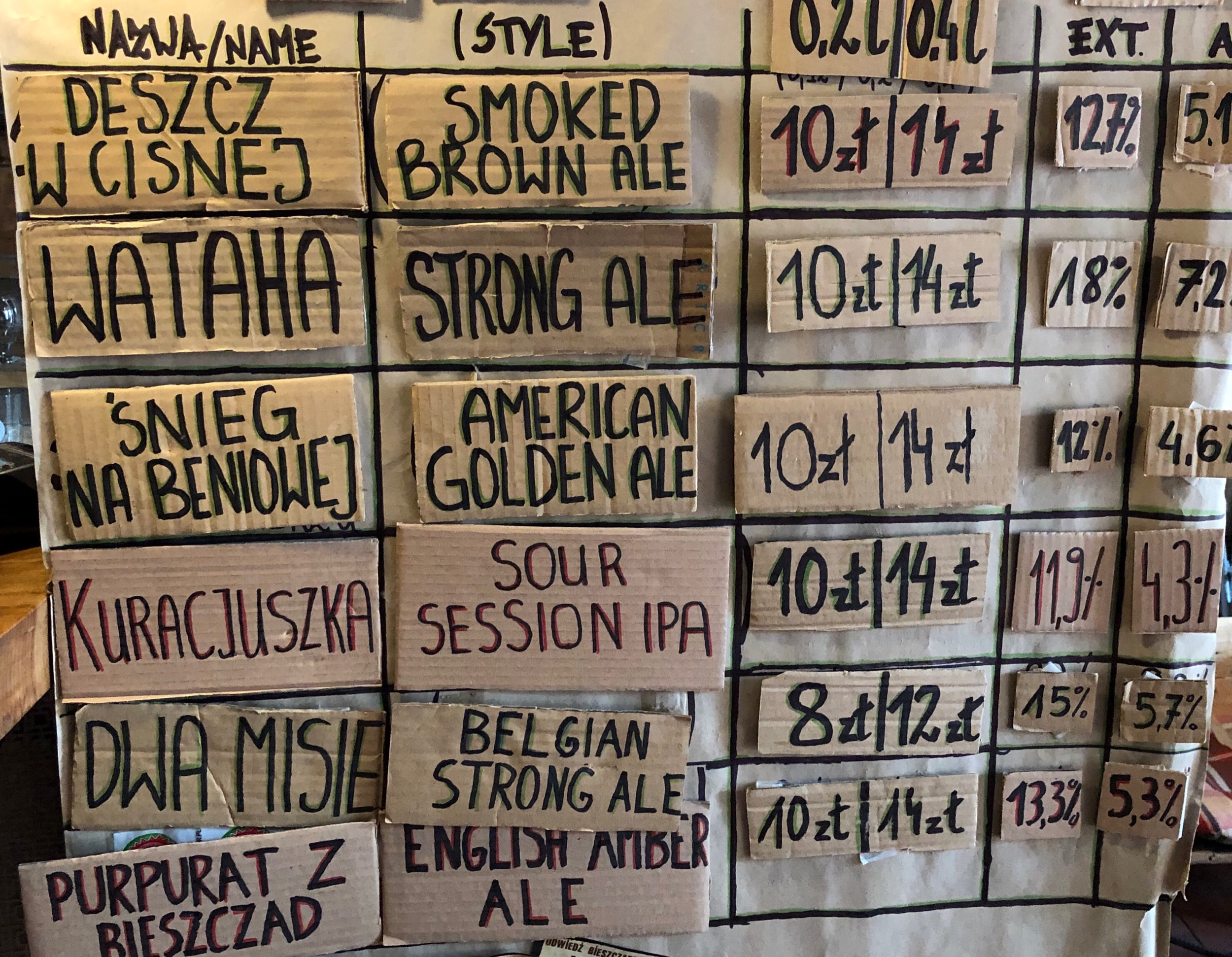 Beers pouring at Ursa Maior, a brewery in the Jewish quarter.