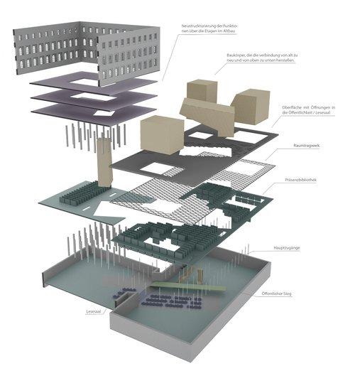 Architektur_offizin-a_Projekte_Kultur_BibliothekZI_05.jpg