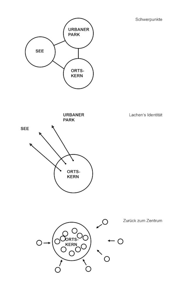 Architektur_offizin-a_gatto.weber.architekten_Projekte_Stb_DorfkernLachen_06.jpg
