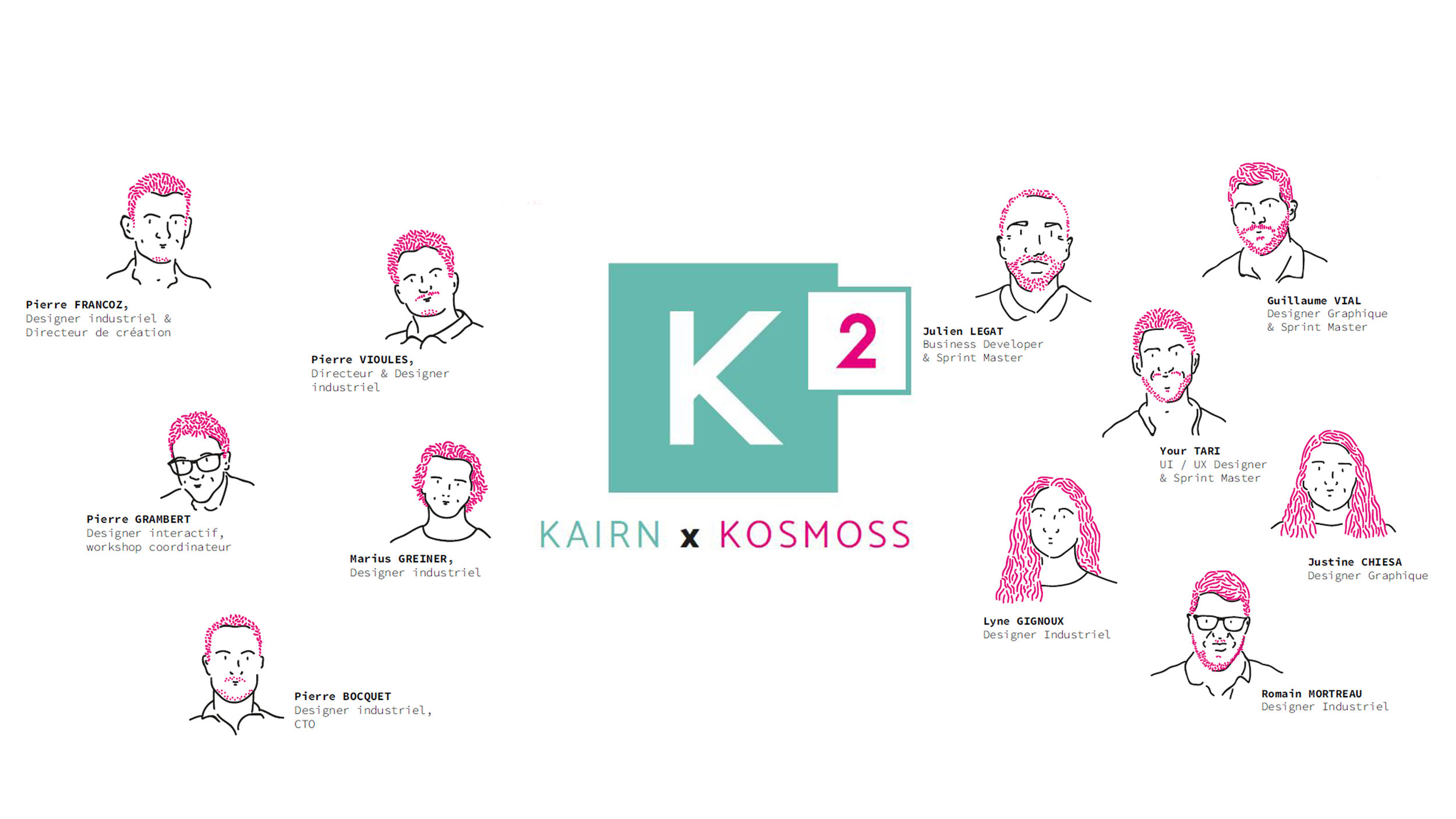 0.DESIGN SPRINT - Proven and accelerated design process in 5 days, in collaboration with Julien Legat, Sprint Master, and his team of groundbreakers from Groupe Kosmoss.5 days co-creation process