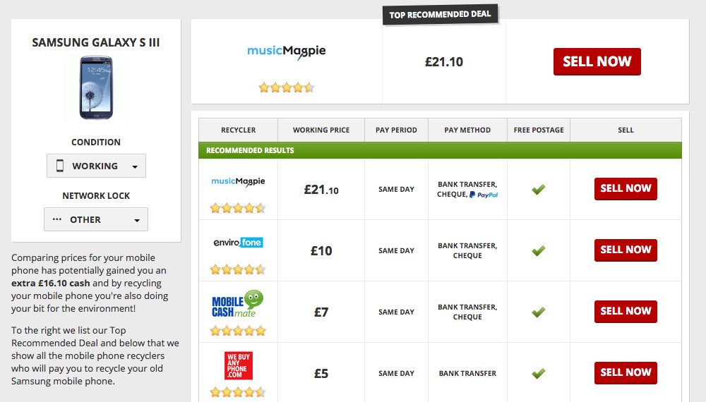 prices used phones blog.jpg