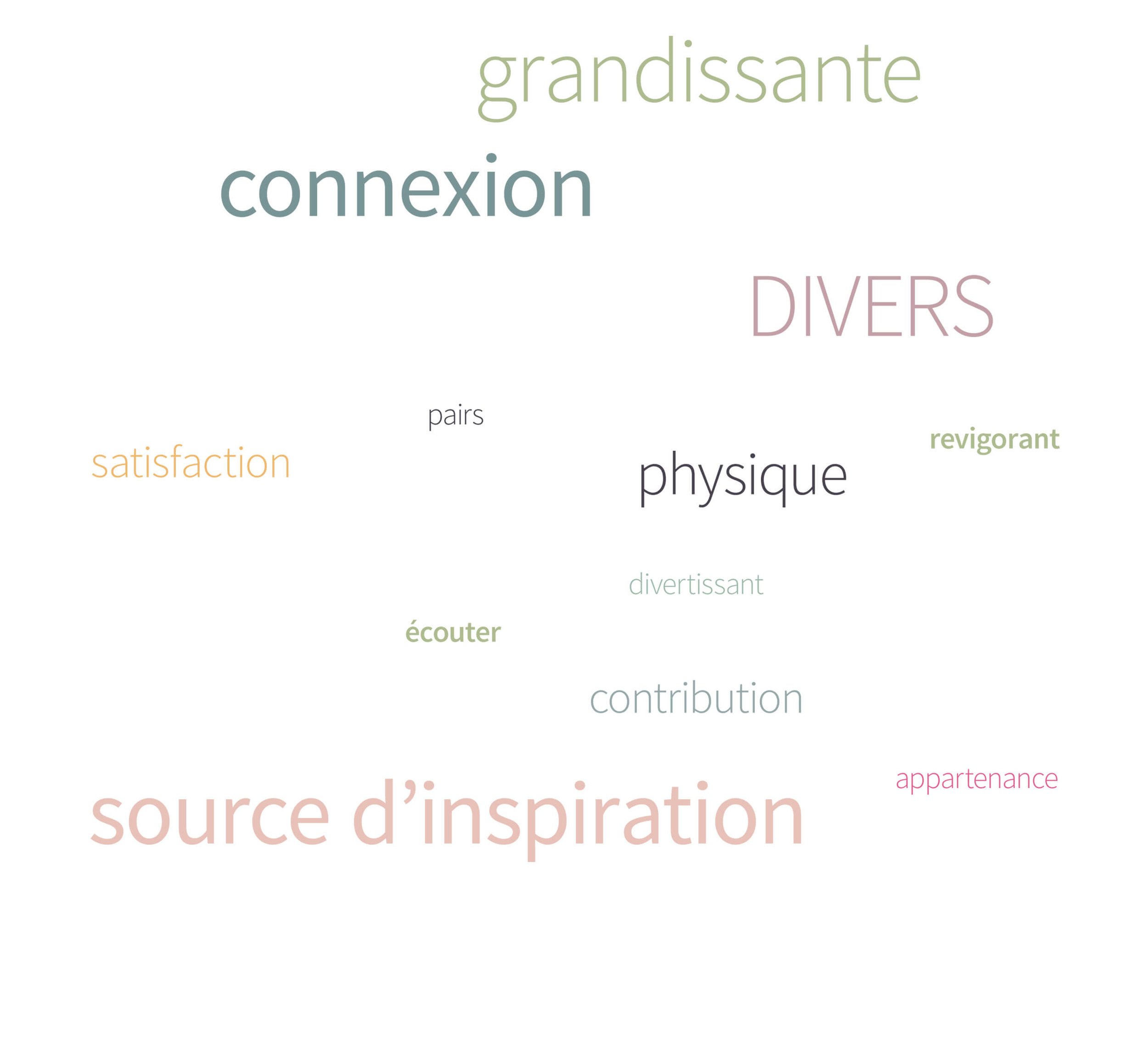 wordcloud_fr1.jpg