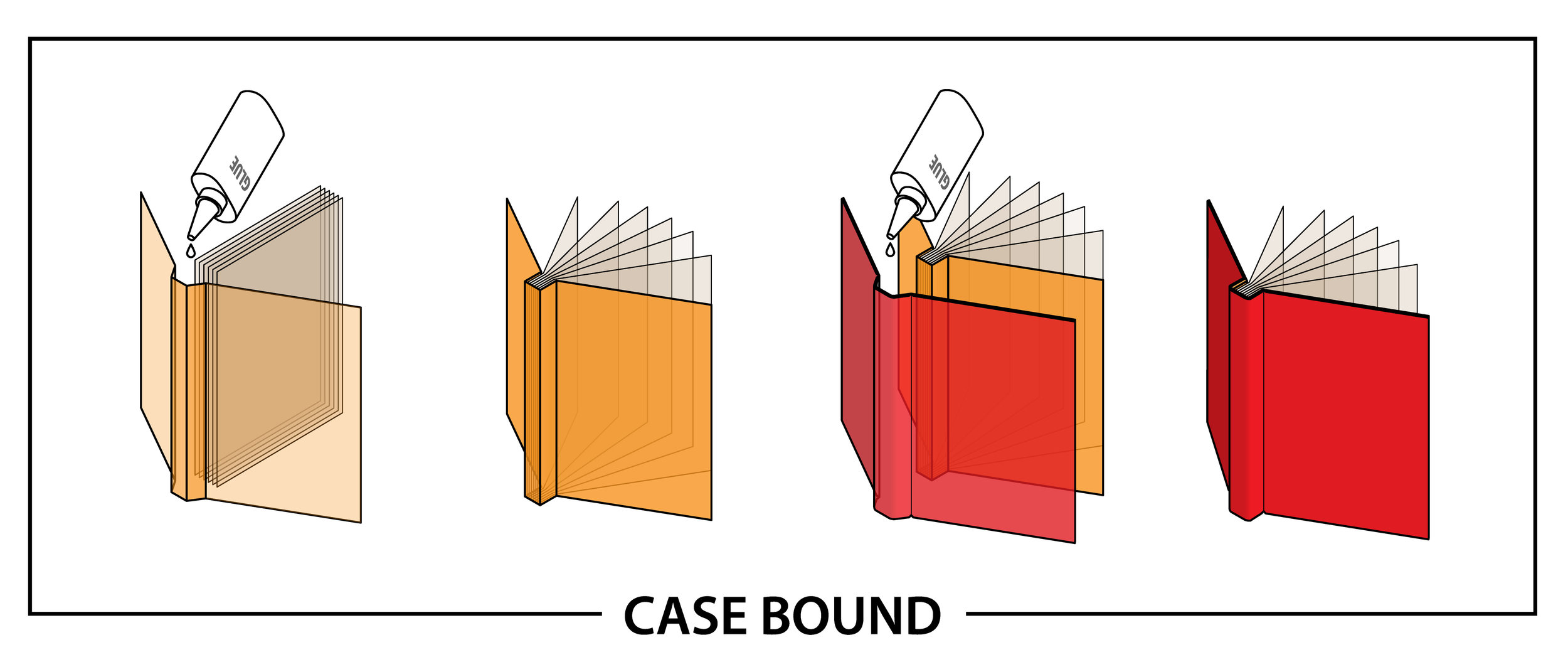Case Bound