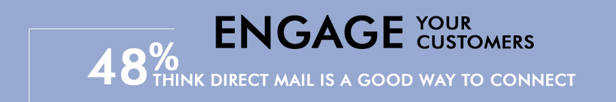 48% think direct mail is a good way to connect.jpg