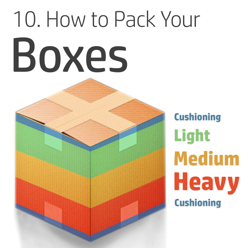 InfoGraphics---Packing-a-box-weight-distribution.jpg
