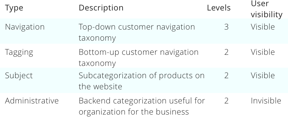 Taxonomy table.png