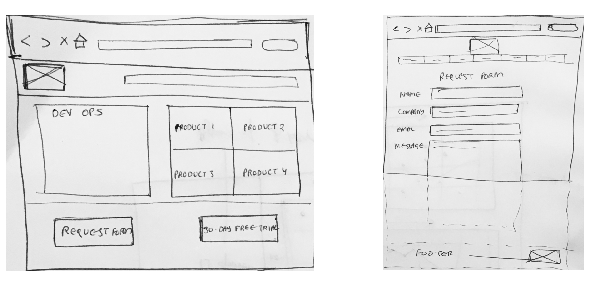 Early paper wireframes