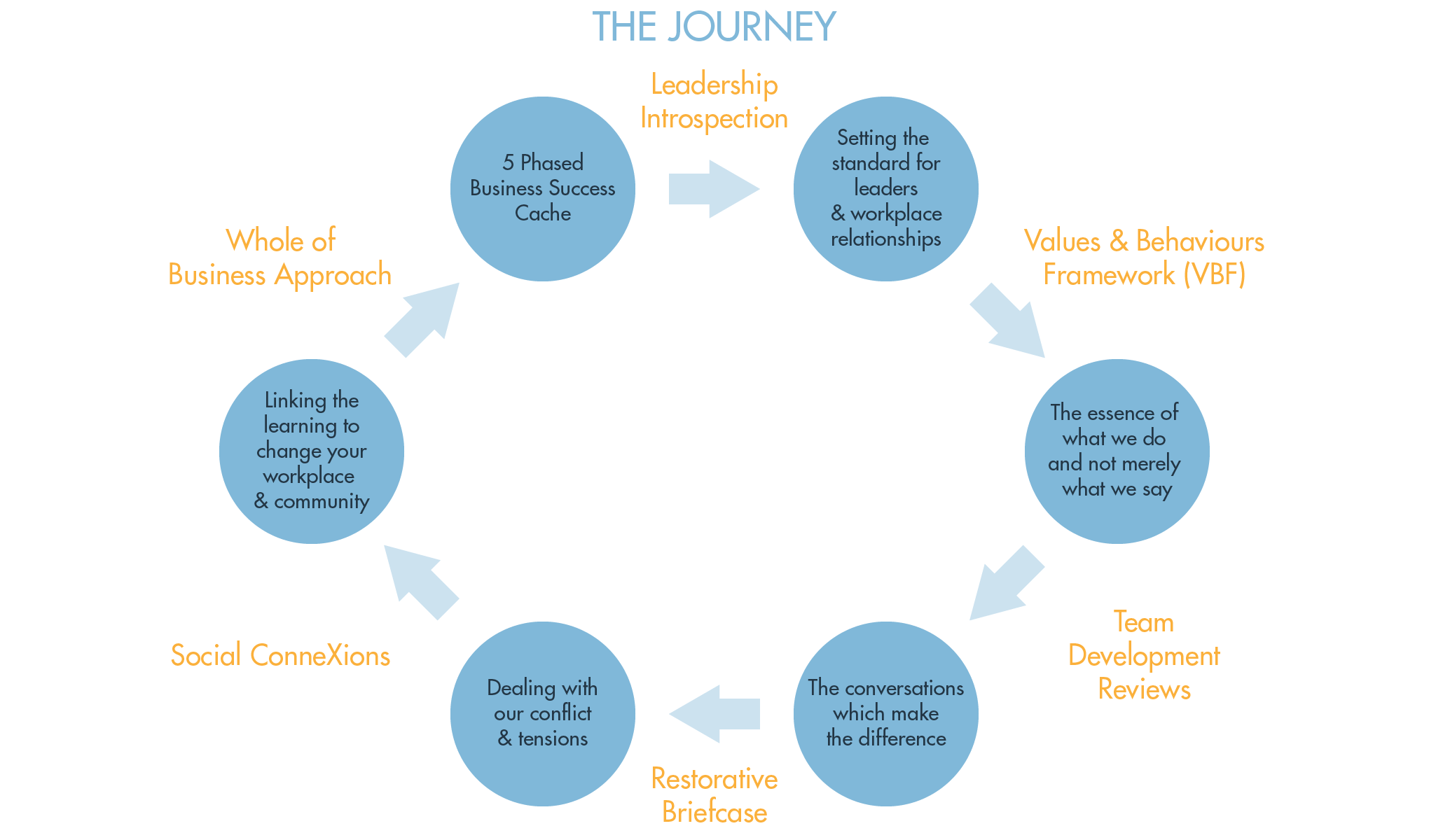 Journey@2x.png