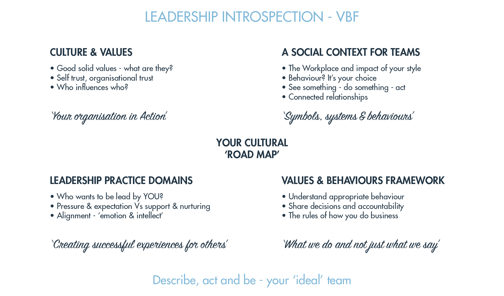 Leadership-Introspection@2x.png