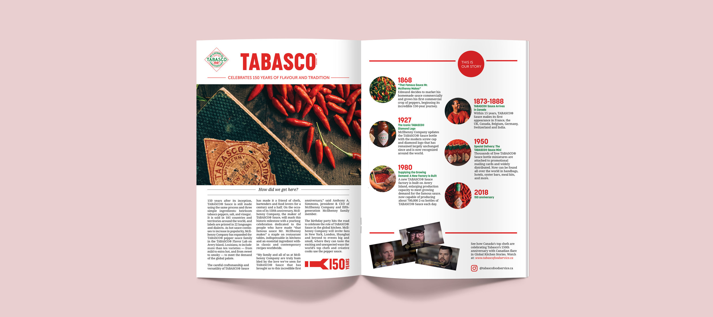 TABASCO | WEBSITE, SMM & PRINT