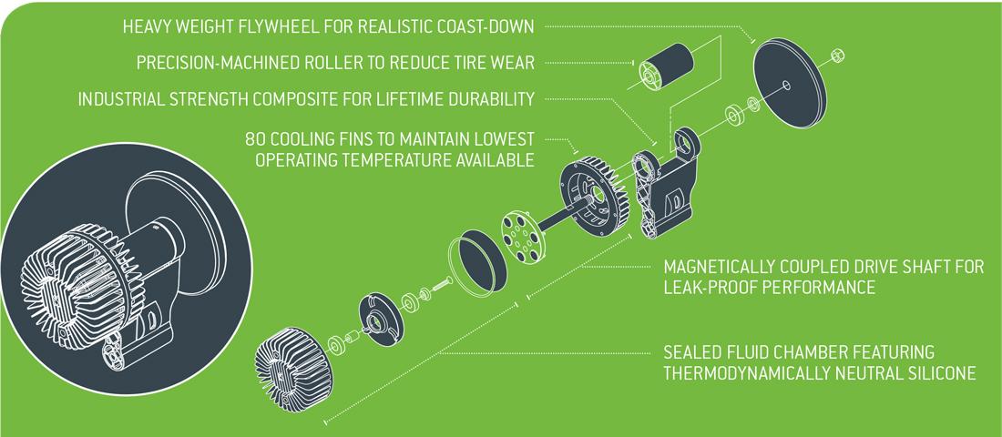 bike trainer fluid resistance infographic.jpg