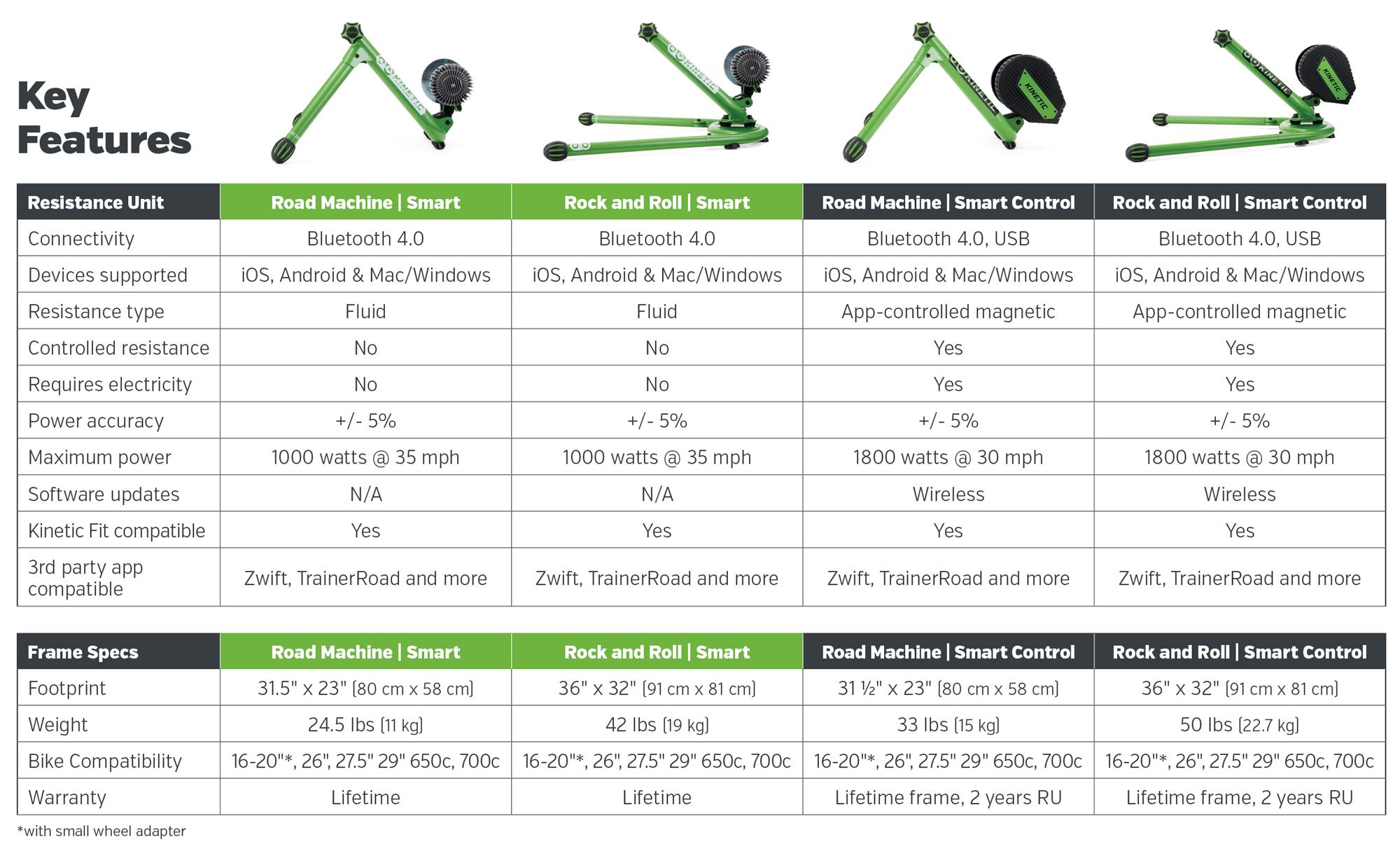 Smart-Control-Smart-Trainer-Features.jpg