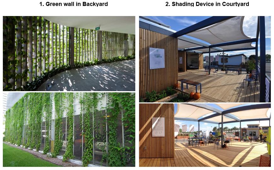 Design Strategies for comfort living zone.