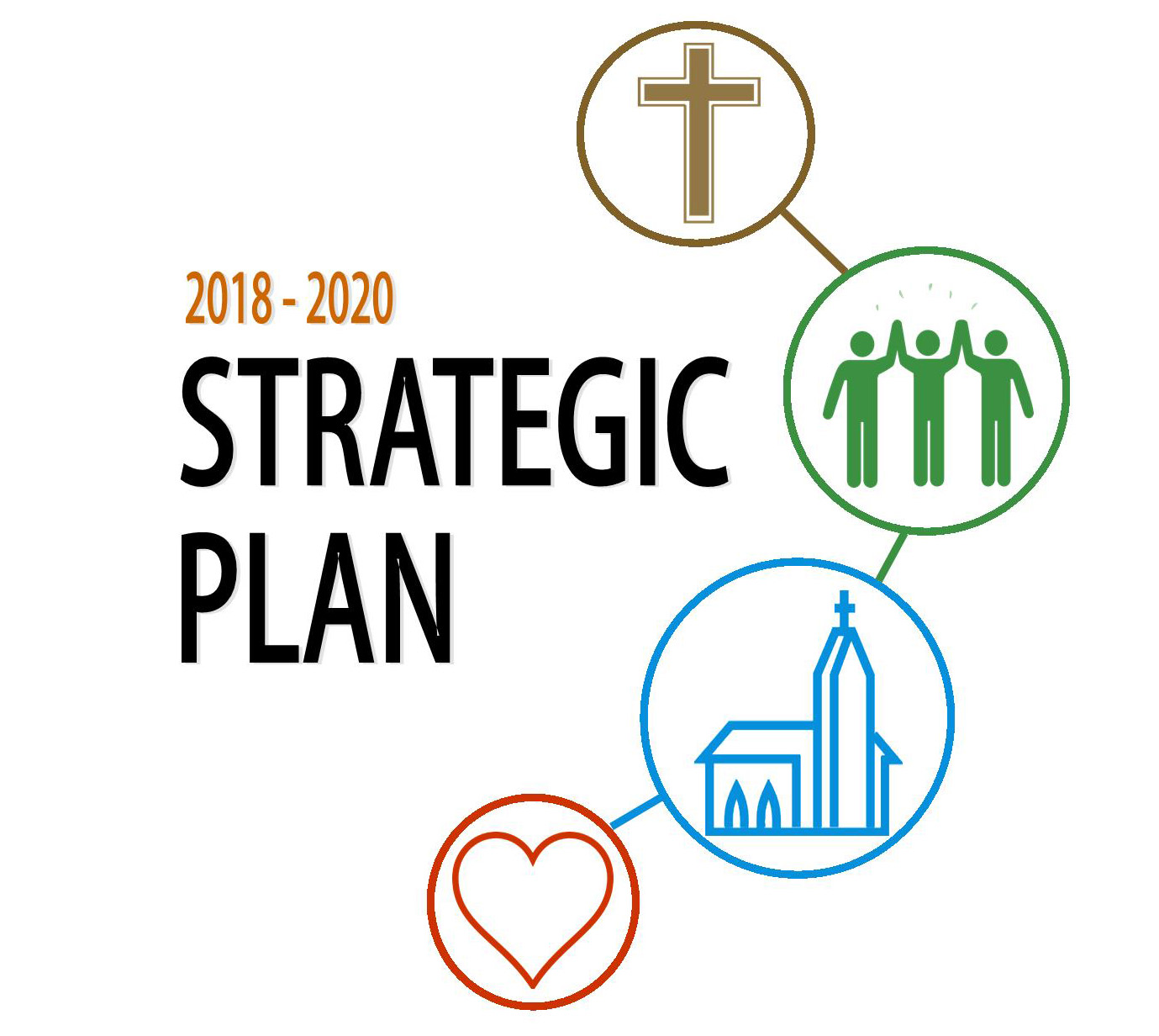 New Strategic Plan 2018 - 2020 graphic.jpg