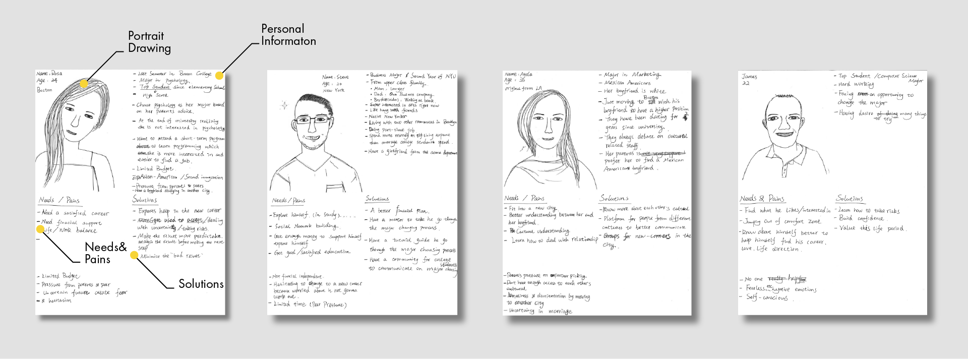Design Process-04.png