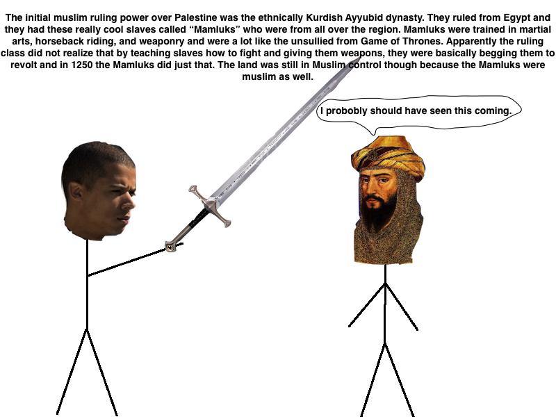 18 muslim history.png