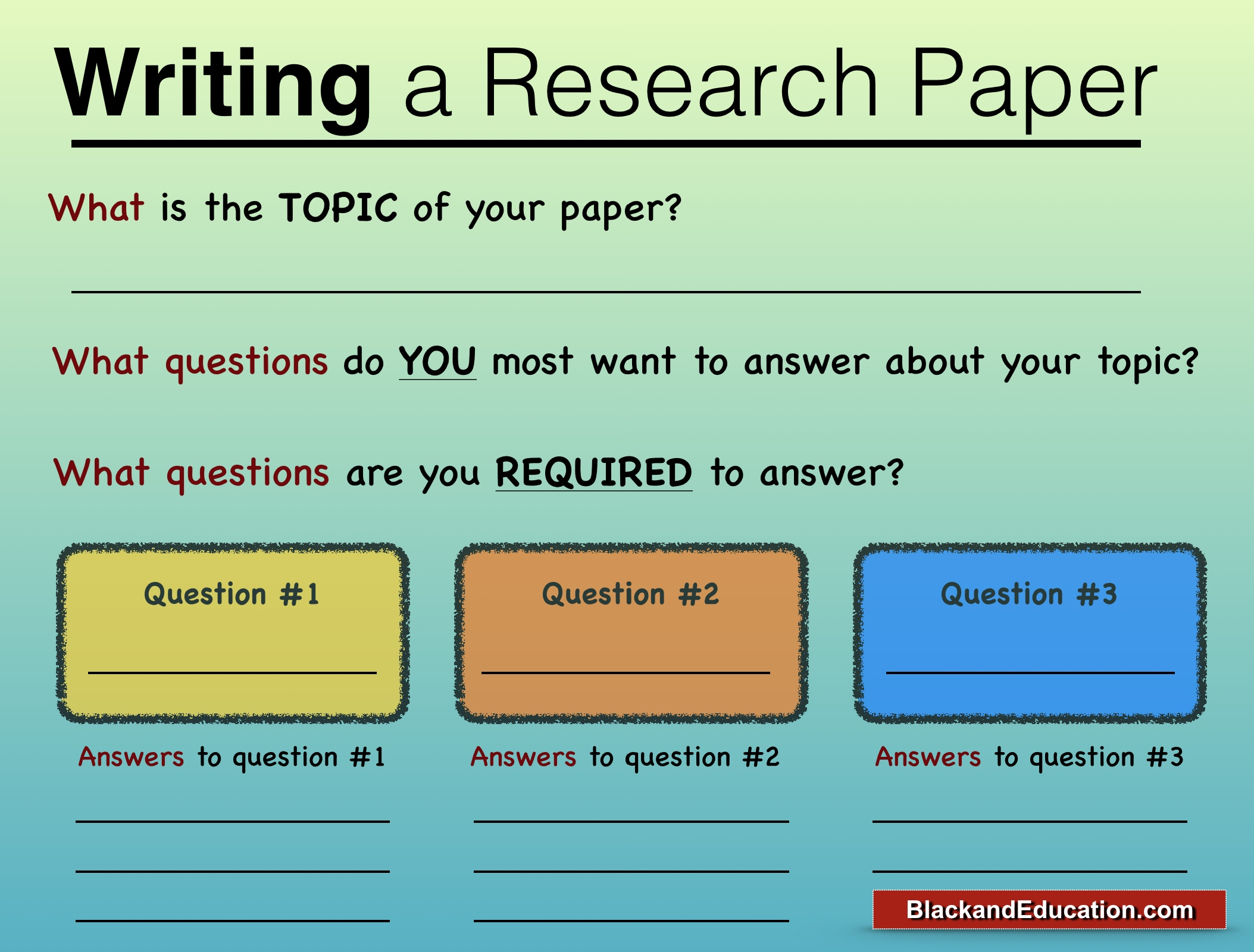 Red and Black Ink, LLC - Writing a Research Paper.
