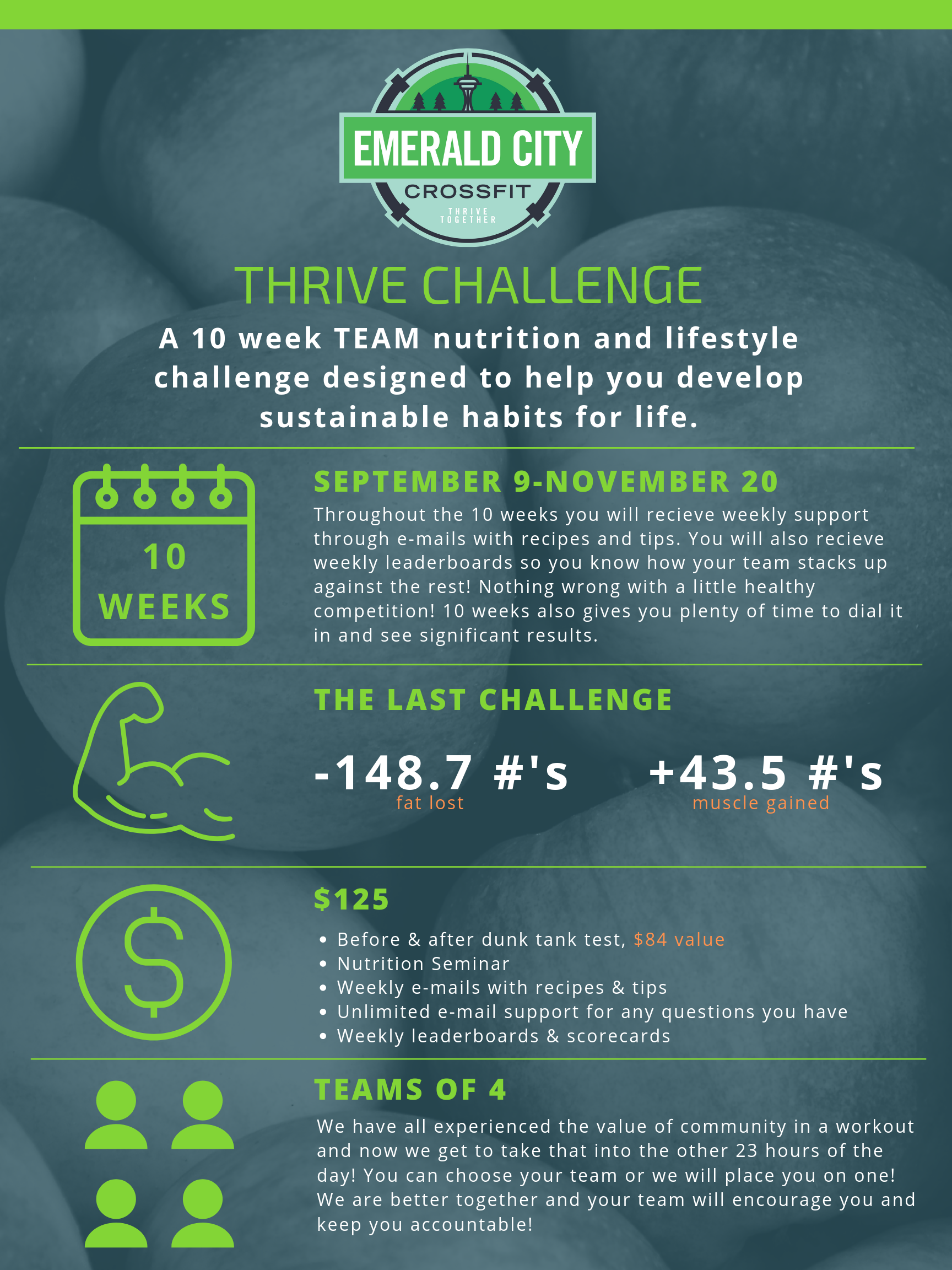 Thrive Challenge Fall 2019 Infographic.png