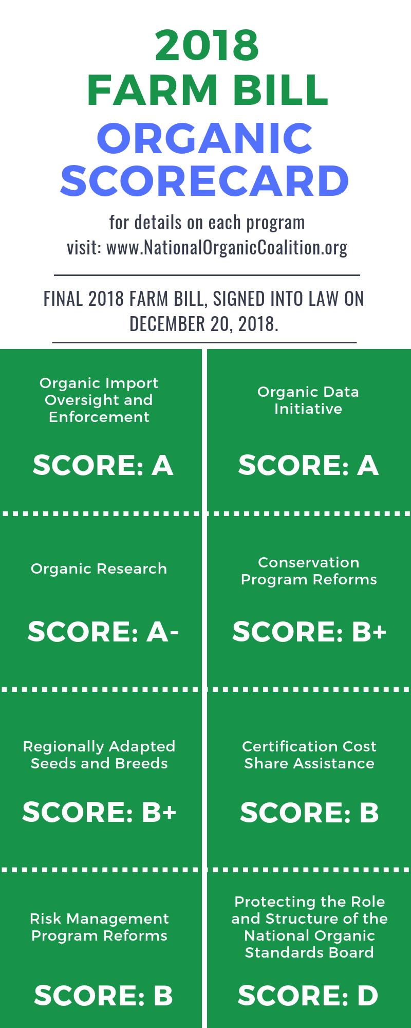 Final Farm Bill Score Card.png