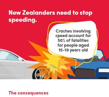 Speeding Advisory Notice