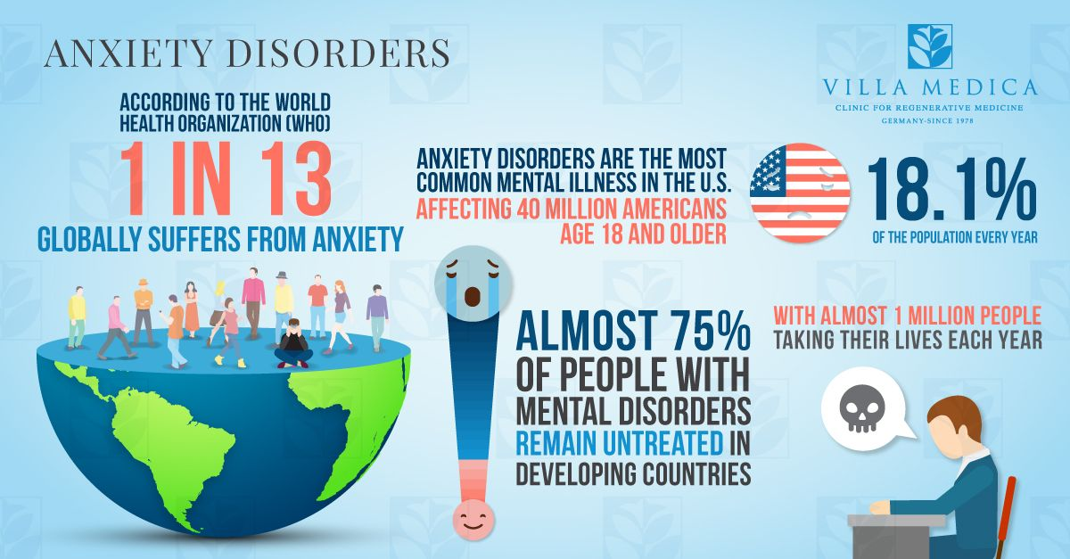 anxietystats.jpg