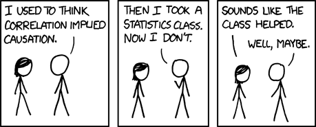 How to interpret the data? Just keep in mind: correlation does not imply causation. Source: xkcd.com He's awesome.
