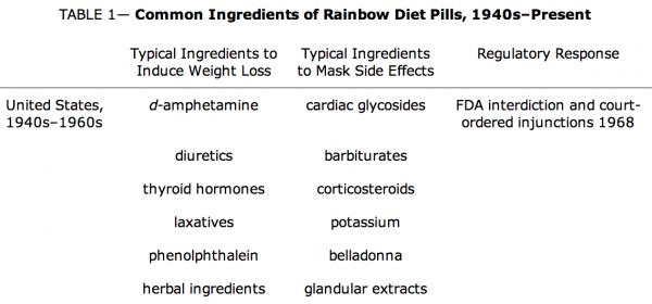 mame of diet pill