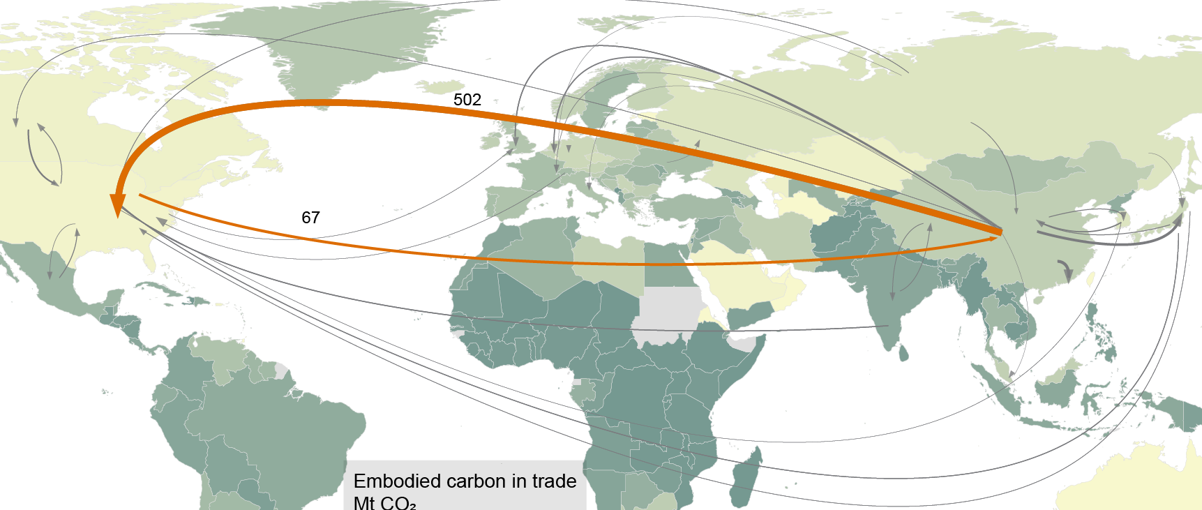 Source: KGM & Associate and Global Efficiency Intelligence analysis   Figure. Embodied Carbon in the U.S.-China Trade in 2015 (Million ton CO2)