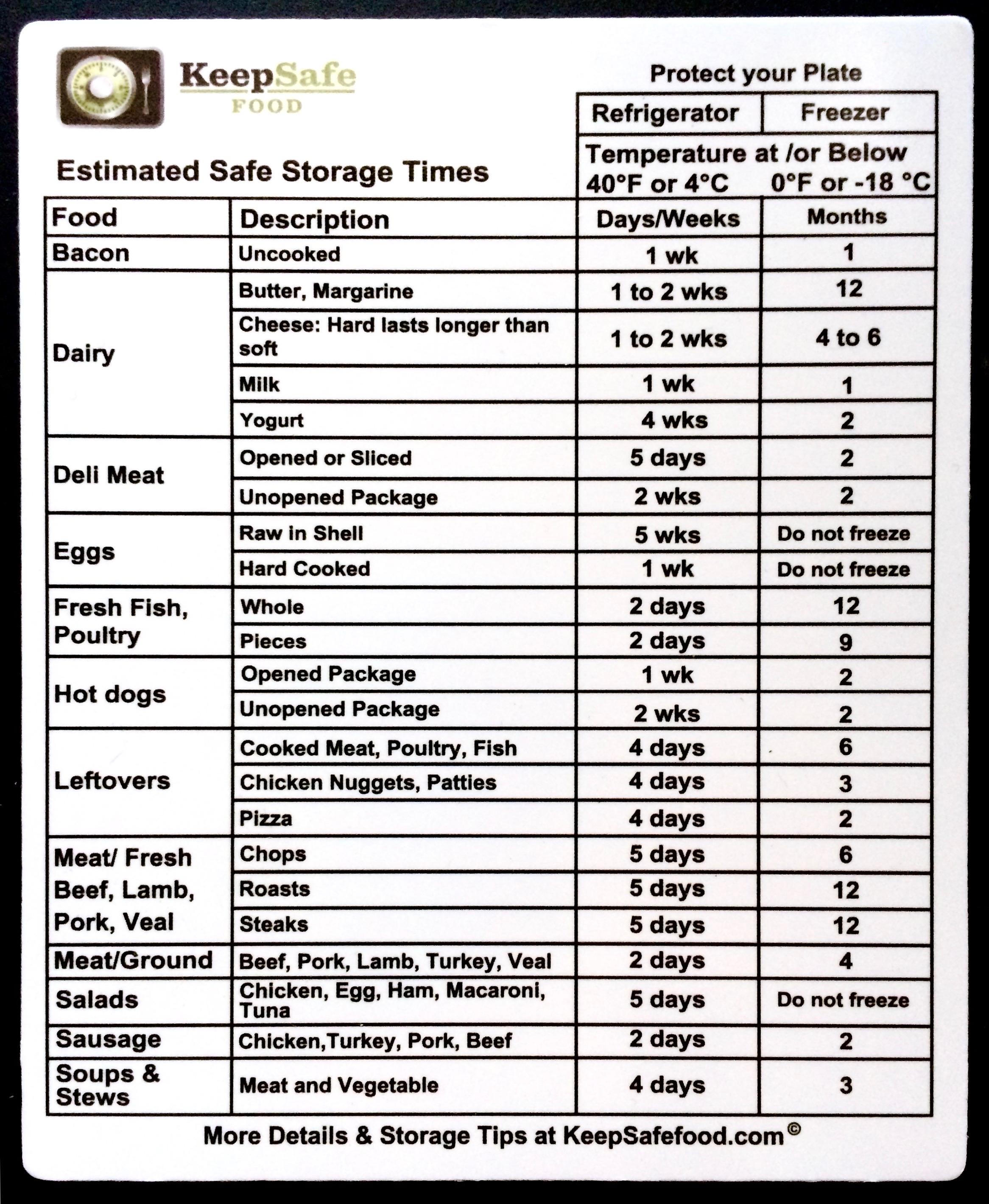 Fridge/Freezer Safe Food Storage Magnet