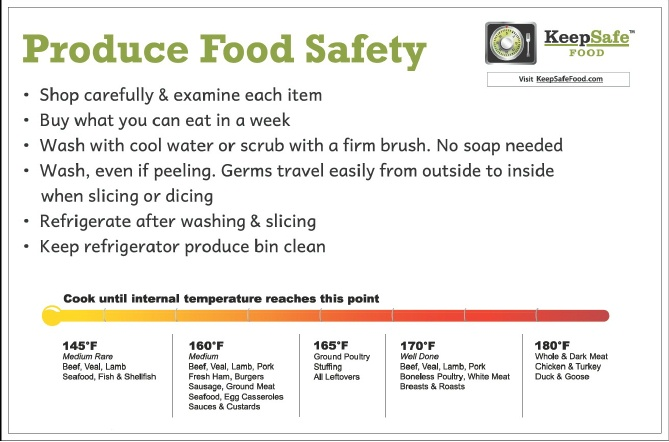 Produce Safety Chopping Mat