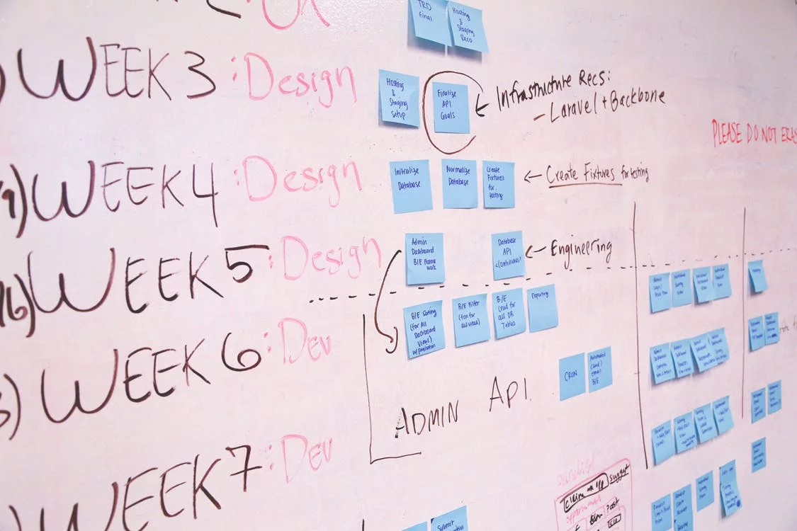 Team goals chart on whiteboard