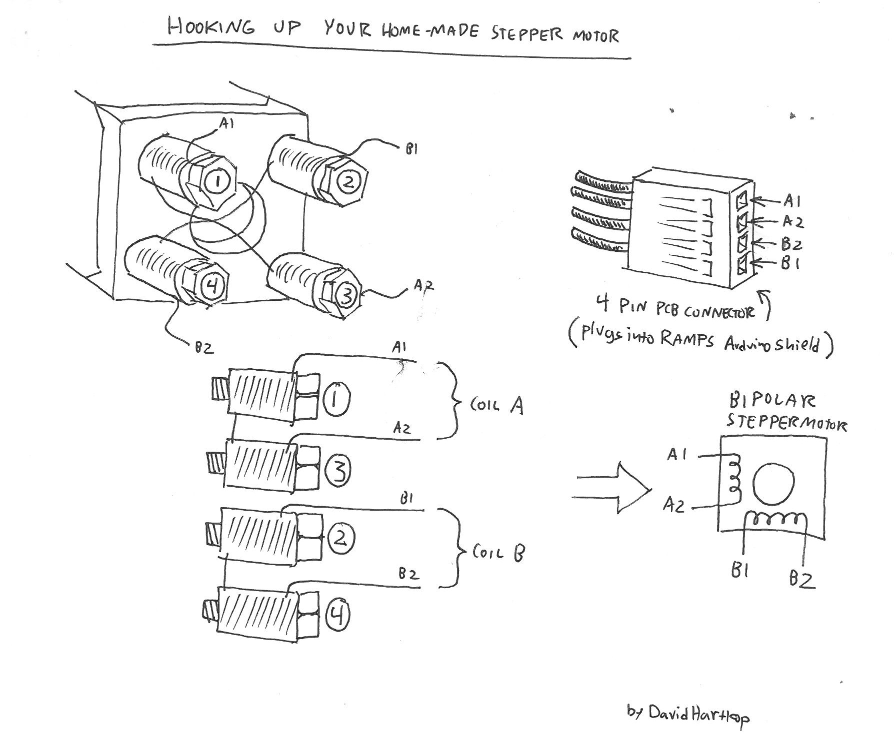 Here is a little guide to wiring the four electromagnets so that you can drive it with an A4988 stepstick bipolar stepper driver.