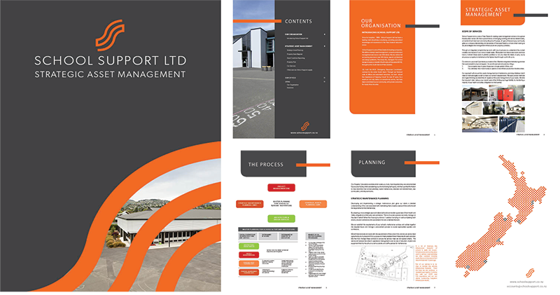 School Support - Strategic Asset Management -