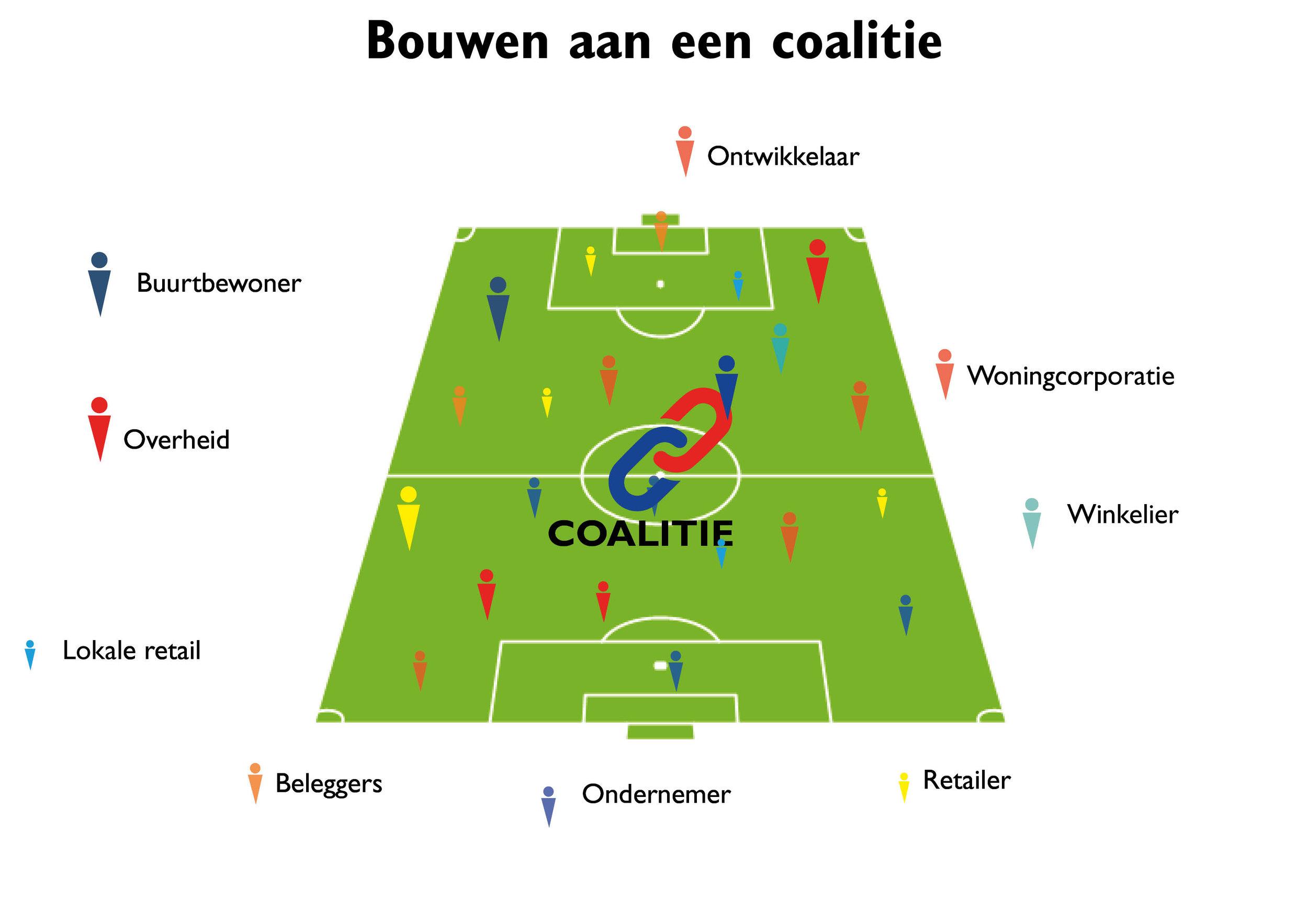 Participatie_coalitie2.jpg