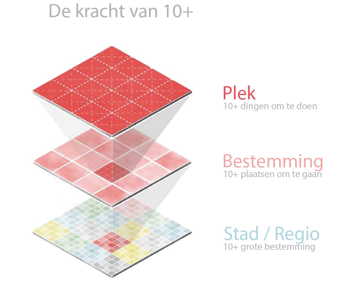 Methodology scheme-02.jpg