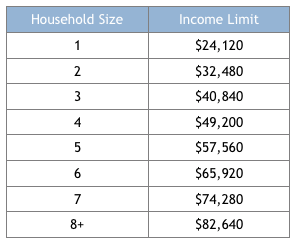 2017 income breakdown.png