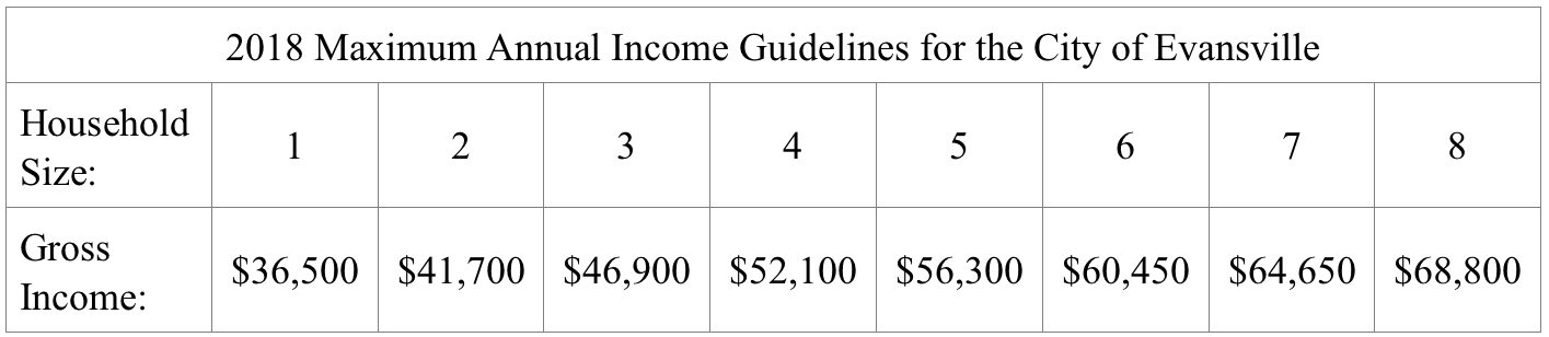 2018 Income Guidelines.png