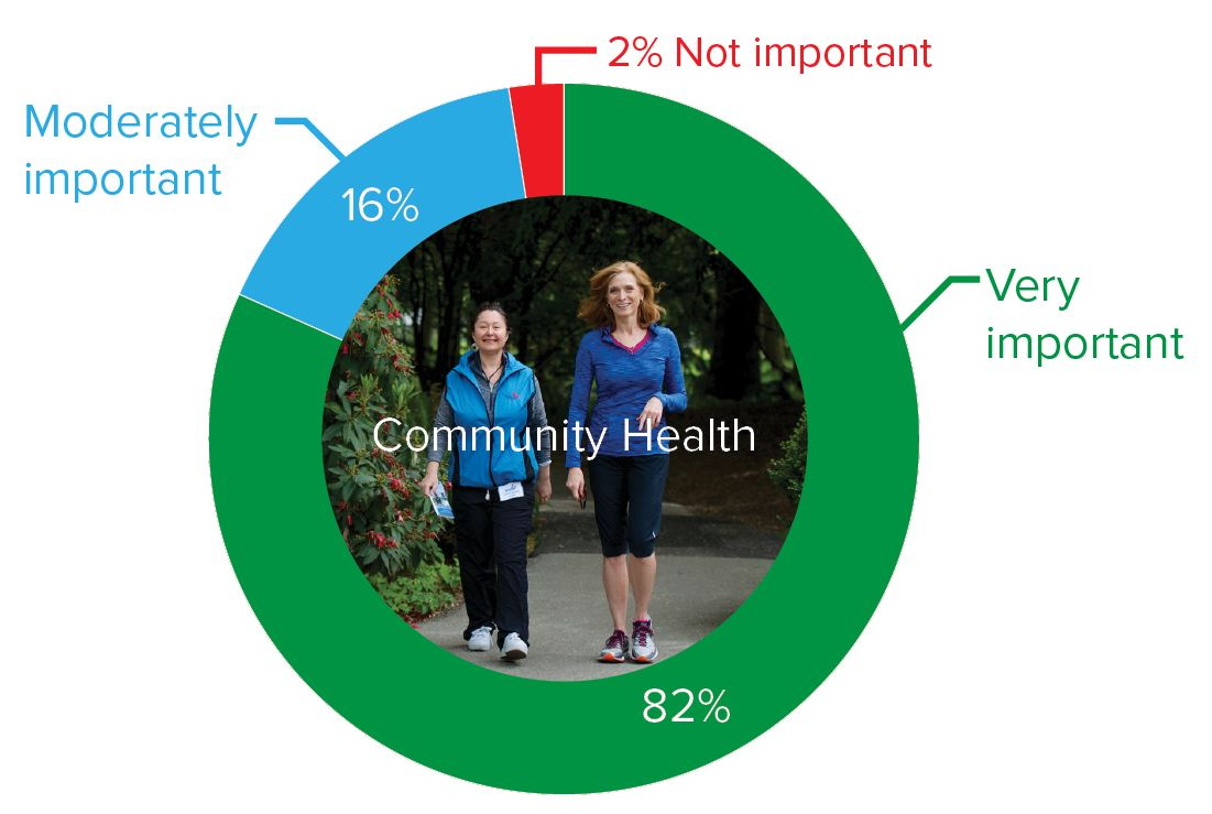 community health.JPG