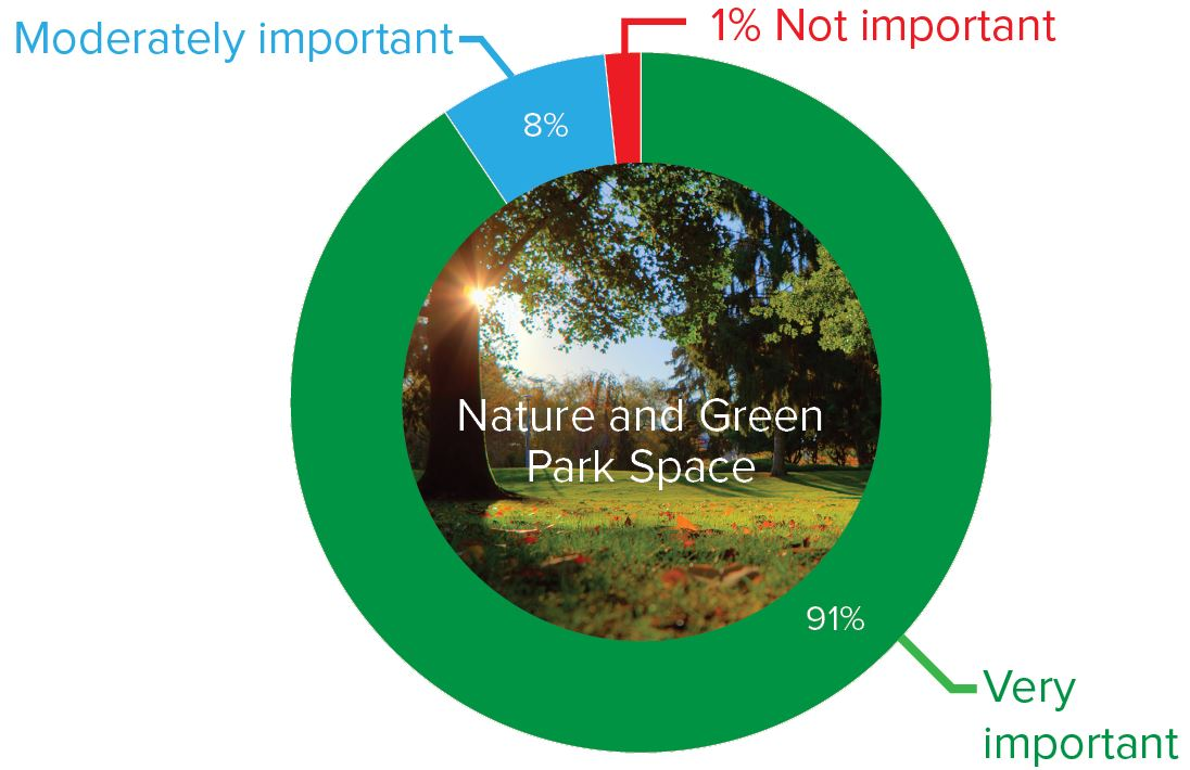 nature and green space.JPG