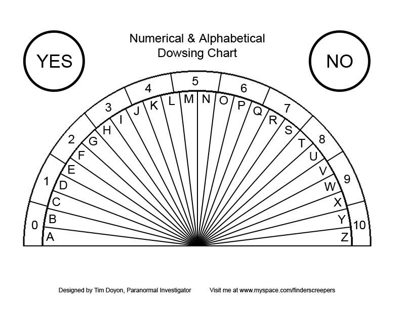 dowsing-chart.jpg