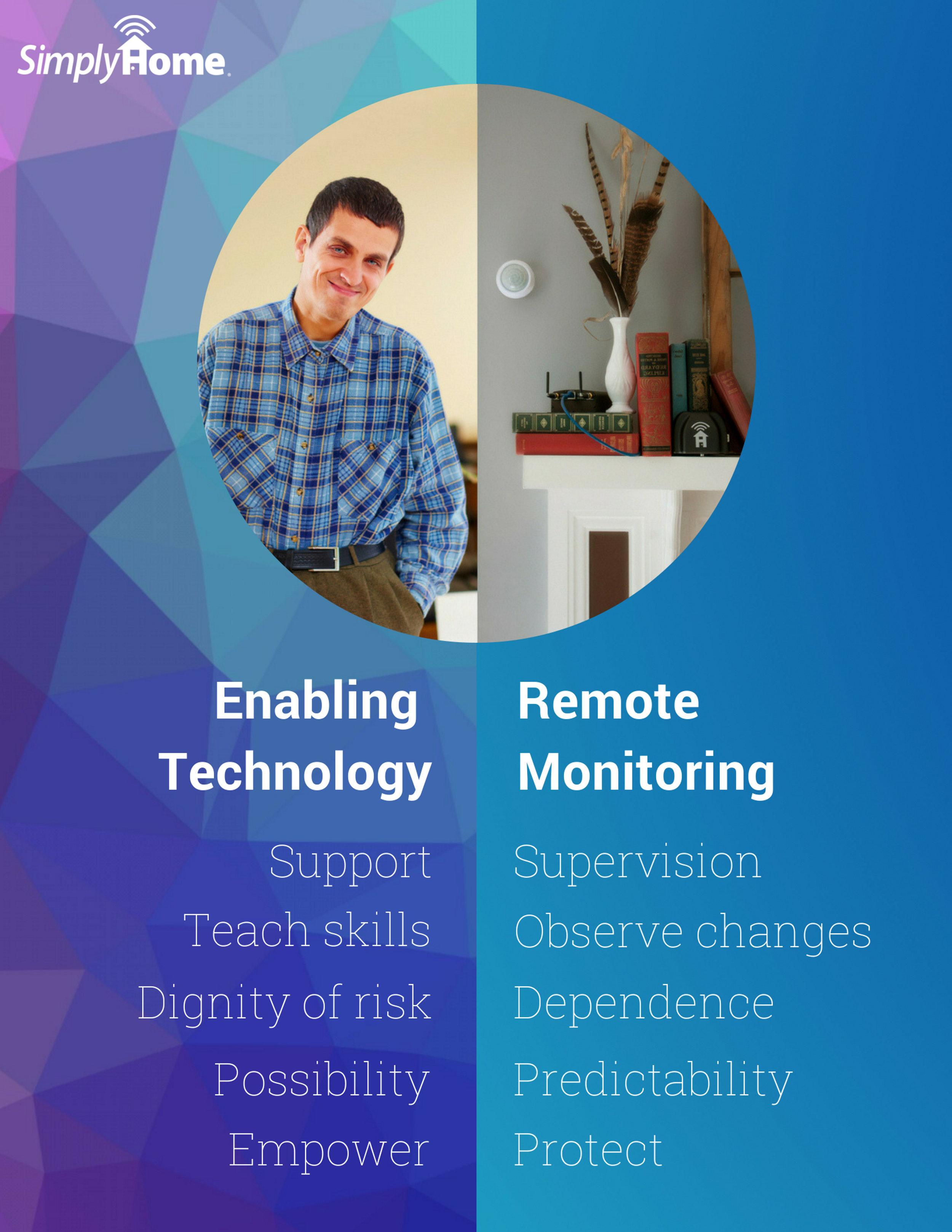 Enabling Technology versus Remote Monitoring - Large graphic.jpg