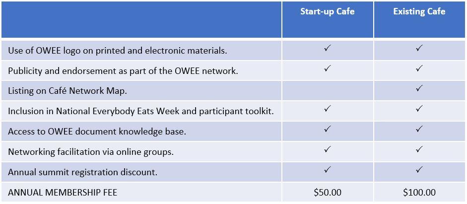 MembershipStructure.JPG