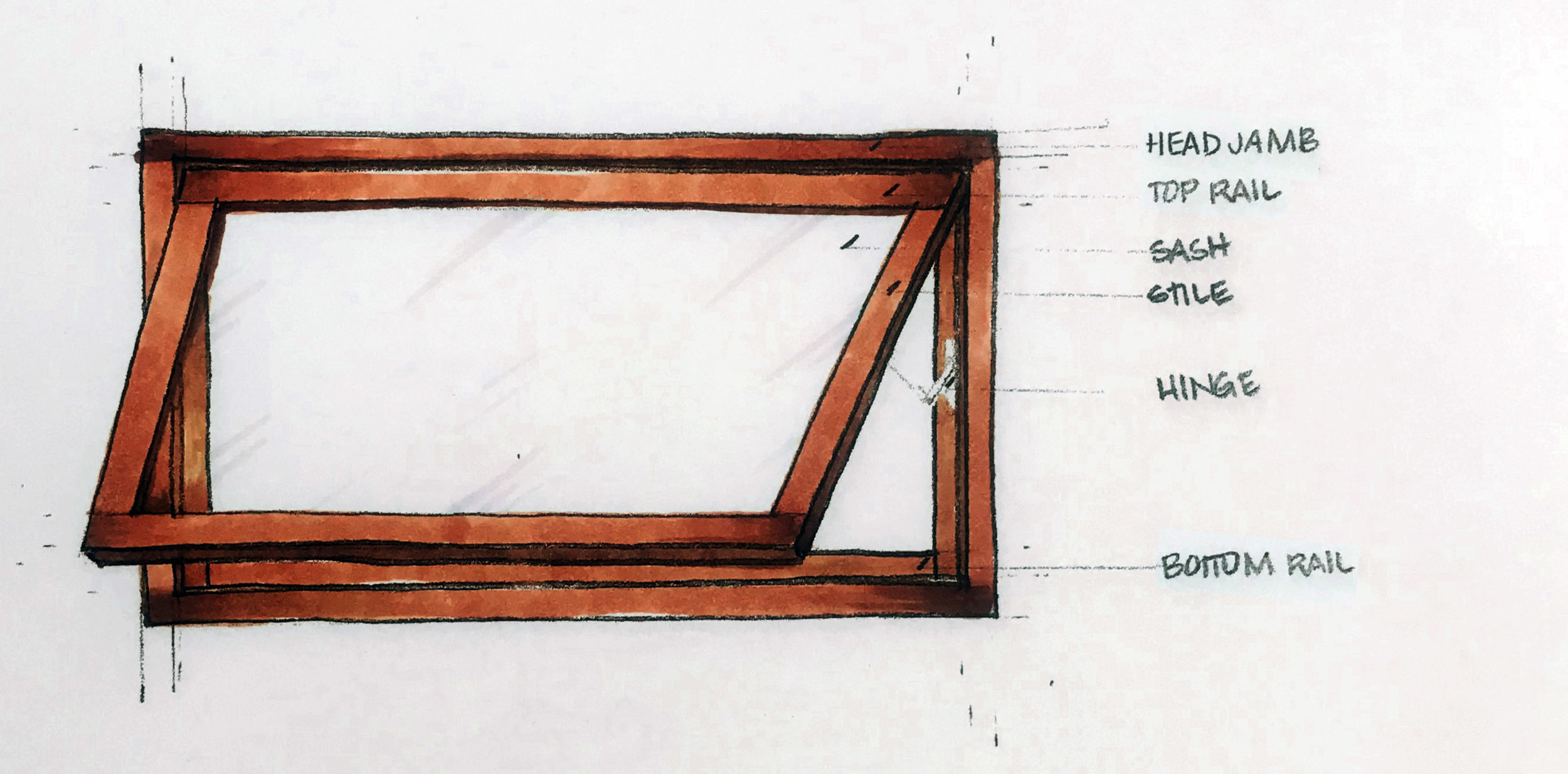 Anatomy of a Awning Window, Nyla Free Designs Calgary Interior Designer