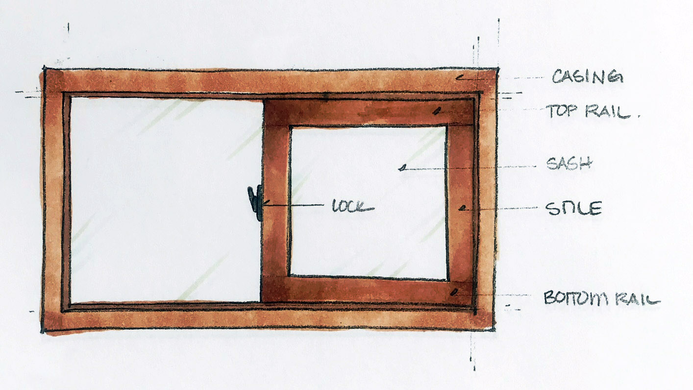 Anatomy of a Sliding Window, Nyla Free Designs Calgary Interior Designer