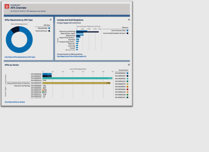 Configure AFAs and Audit Rules