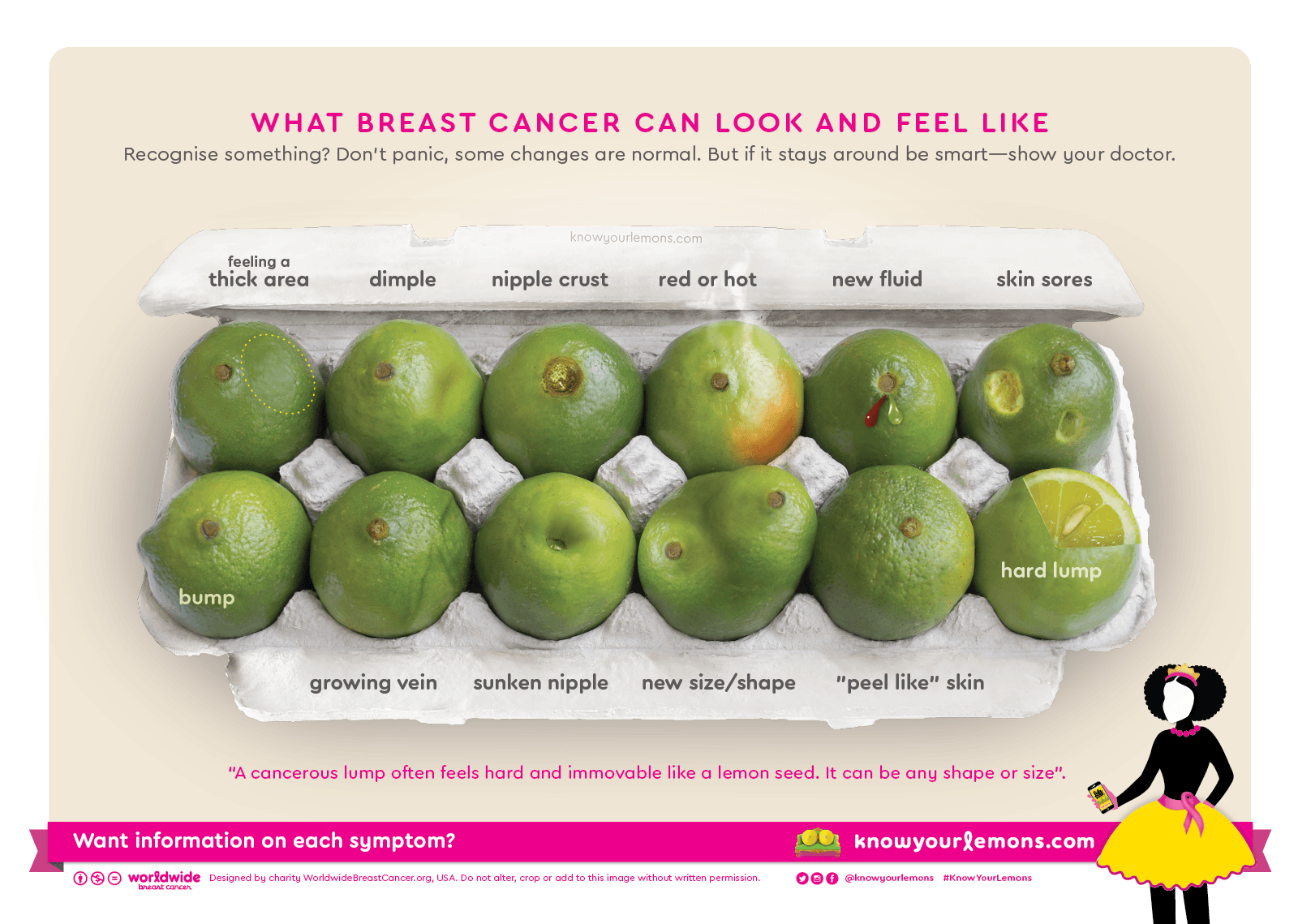 12 signs of breast cancer using lemons (Nigerian version)
