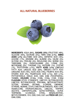 ingredients-of-all-natural-blueberries-poster.jpeg