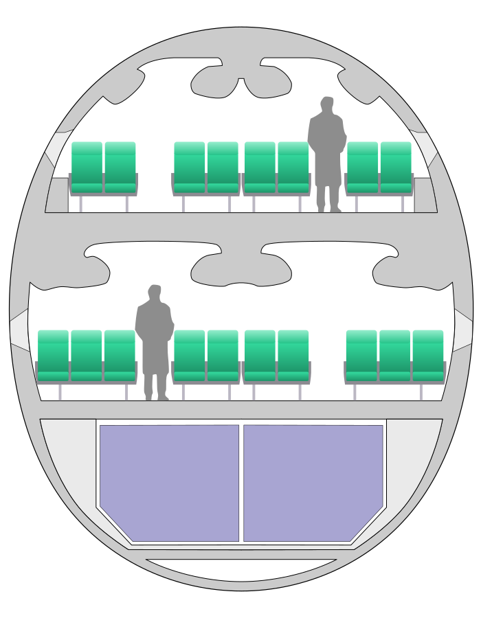 Ilustração de seção transversal do A380 com seus dois andares e compartimento de carga embaixo. (Foto: Clem Tillier — Own work — Domínio Público)