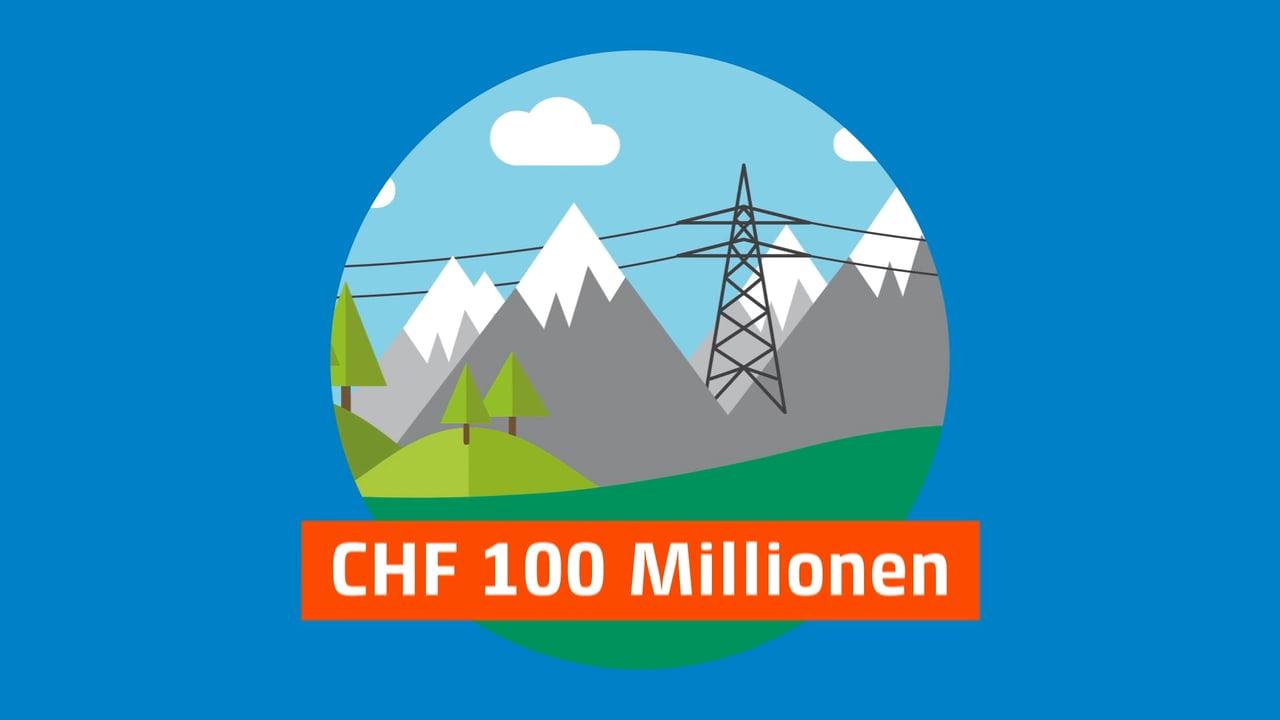 Explainer Video «BKW Unser Stromnetz»